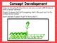 Engage NY/Eureka Math PowerPoint Presentations Kindergarten Module 4 Topic H