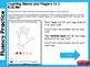 Engage NY/Eureka Math Presentations Kindergarten Module 1 ENTIRE MODULE