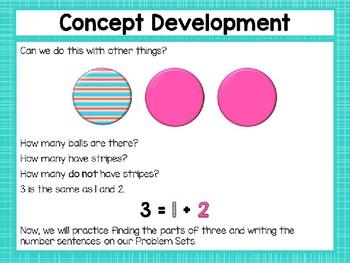Engage NY/Eureka Math Presentations Kindergarten Module 1 Lesson 14