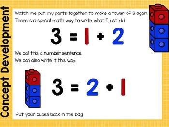 Engage NY/Eureka Math PowerPoint Presentations Kindergarten Module 1 Lesson 14