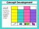 Engage NY/Eureka Math PowerPoint Presentations Kindergarten Module 1 Lesson 15
