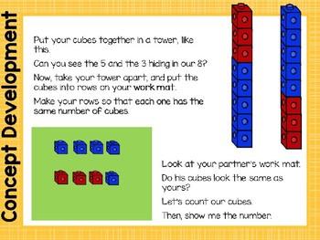 Engage NY/Eureka Math PowerPoint Presentations Kindergarten Module 1 Lesson 21