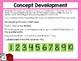Engage NY/Eureka Math PowerPoint Presentations Kindergarten Module 1 Lesson 28