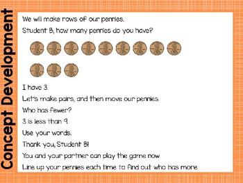 Engage NY/Eureka Math Presentations Kindergarten Module 3 Lesson 27