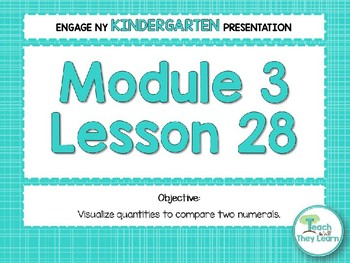 Engage NY/Eureka Math PowerPoint Presentations Kindergarten Module 3 Lesson 28