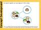 Engage NY/Eureka Math Presentations Kindergarten Module 4 Lesson 2