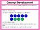 Engage NY/Eureka Math PowerPoint Presentations Kindergarten Module 4 Lesson 35