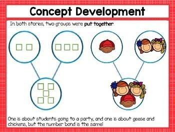 Engage NY/Eureka Math Presentations Kindergarten Module 4 Topic A Lessons 1-6