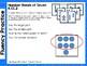Engage NY/Eureka Math PowerPoint Presentations Kindergarten Module 5 Lesson 21