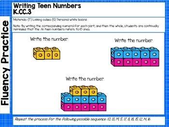 Engage NY/Eureka Math PowerPoint Presentations Kindergarten Module 5 Topic C