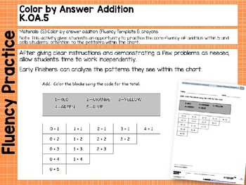 Engage NY/Eureka Math Presentations Kindergarten Module 6 Lesson 3