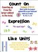 Engage NY/Eureka Math Second Grade Module 1 Vocabulary Cards
