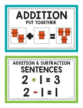 Engage NY/Eureka Math Word Wall Module 4
