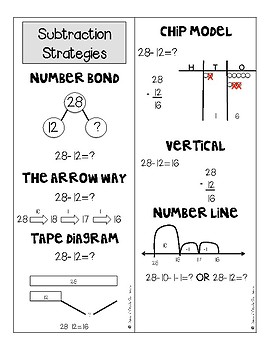 Engage NY: Eureka! Second Grade Module 4 Strategy Bookmark