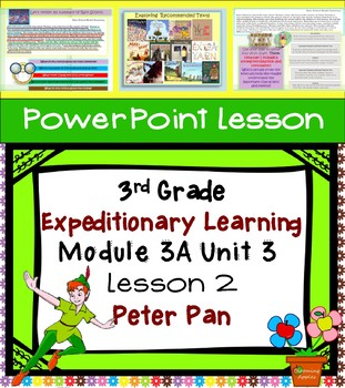 Engage NY Expeditionary Learning 3rd grade Module 3A Unit 3 Lesson 2 PowerPoint