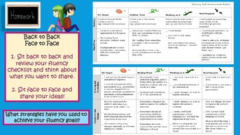 Engage NY Expeditionary Learning 3rd grade Module 3B Unit 1 Lesson 6 PowerPoint