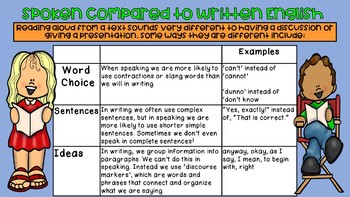 Engage NY Expeditionary Learning Module 3 Unit 2 Lesson 13 PowerPoint Version 2