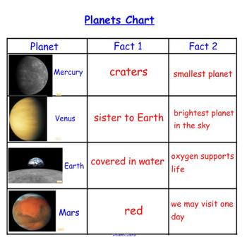 Engage NY First Grade Domain 6 Lesson 9 Astronomy