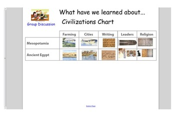 Engage NY First Grade ELA Domain 4 Early World Civilizations Lessons 1-13