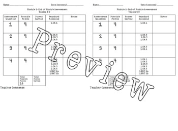 EngageNY Assessment Cover Sheets-- First Grade