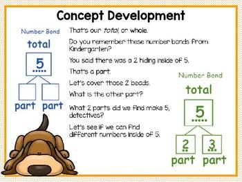 Engage NY (Eureka Math) Presentation 1st Grade Module 1 Lesson 1