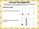Engage NY (Eureka Math) Presentations 2nd Grade Module 3 Topic G Lessons 19-21