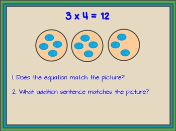 FREEBIE!!!   Engage NY Grade 3 Module 1 Lesson 1 Flipchart - Multiplication