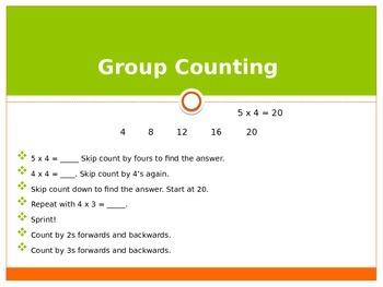 Engage New York / Eureka Grade 3 Module 1 Lesson 15 PowerPoint