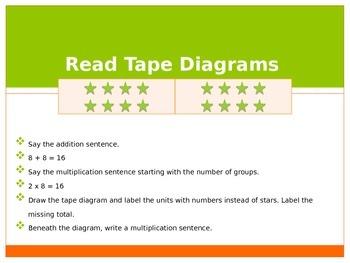 Engage New York / Eureka Grade 3 Module 1 Lesson 16 PowerPoint