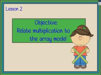 Engage NY Grade 3 Module 1 Lesson 2 Flipchart - Multiplication