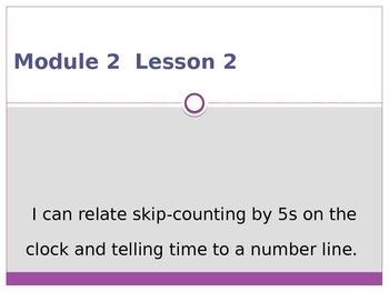 Engage New York / Eureka Grade 3 Module 2 Lesson 2 PowerPoint