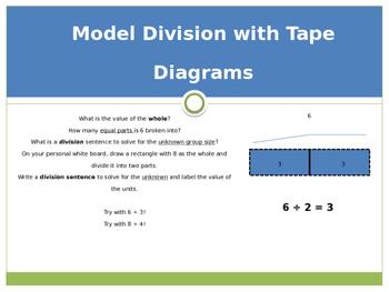 Engage New York / Eureka Grade 3 Module 6 Lesson 1 PowerPoint