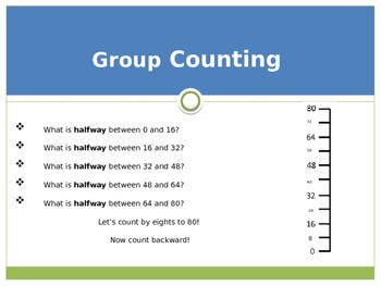 Engage New York / Eureka Grade 3 Module 6 Lesson 2 PowerPoint