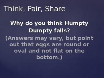 Engage NY Kinder ELA Unit 1 Nursery Rhyme and Fable lesson 9b Humpty Dumpty