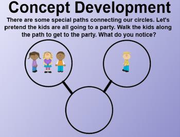 Engage NY Kindergarten Math Module 4 Lesson 1 SmartBoard