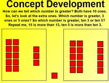 Engage NY Kindergarten Math Module 5 Lesson 22 SmartBoard