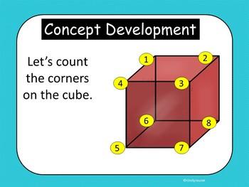 Engage NY, Kindergarten Math, Module 6, Interactive PowerPoints
