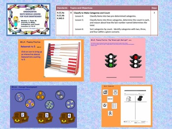 Engage NY Kindergarten Module 1, Topic B lessons (4 - 6) for your SmartBoard!