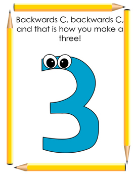 Engage NY Kindergarten Numeral Posters 0-9