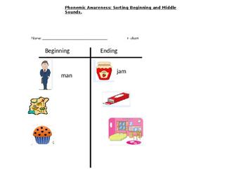 CCSS Phonics Lesson Letter M: Engage NY Kindergarten Skills Unit 3 Lesson 1
