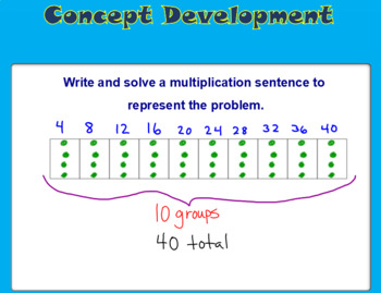 engageny Third Grade MATH - Module 1 - SmartBoard Lessons