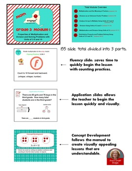Engage NY Math Grade 3 Modules 1-3 Bundle SMART Board
