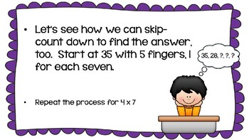 Engage NY Math Module 3, Lesson 7 PowerPoint Slides