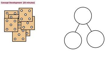 Engage NY Math Module 4 / Eureka Math Module 4 Topic B
