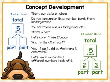 Engage NY (Eureka Math) Presentations 1st Grade Module 1 Topic A Lessons 1-3