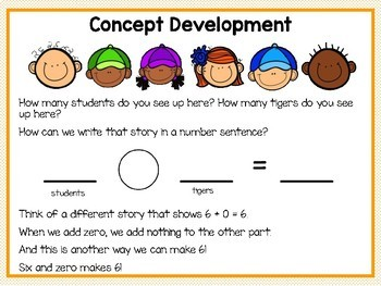 Engage NY/Eureka Math PowerPoint Presentations 1st Grade Module 1 Topic B