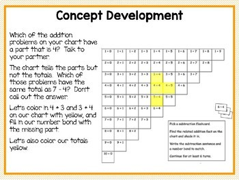 Engage NY/Eureka Math PowerPoint Presentations 1st Grade Module 1 Topic J