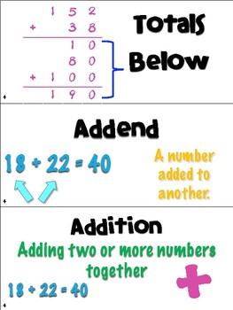 Engage NY/Eureka Math Second Grade Module 4 Vocabulary Cards