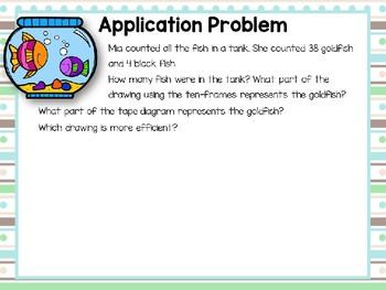 Engage NY (Eureka Math) Presentation 2nd Grade Module 1 Lesson 5
