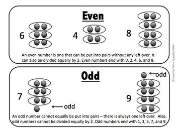 Engaging Math Vocabulary Cards 3.3 & 4